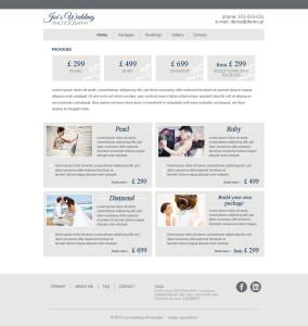 strona internetowa projekt pakiety